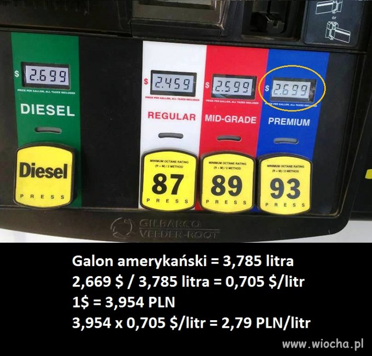 Ceny paliw w USA