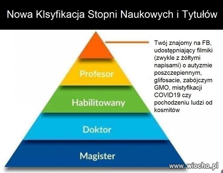 Nowa-Klasyfikacja-stopni-naukowych-i-tytulow
