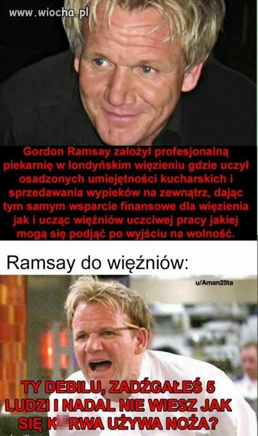Po prostu Gordon