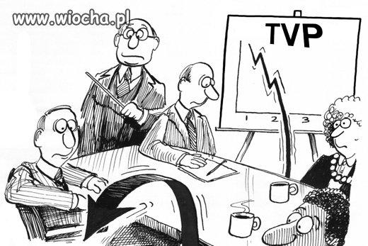 Ogladalnosc-TVPis
