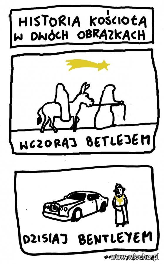 Historia-Kosciola