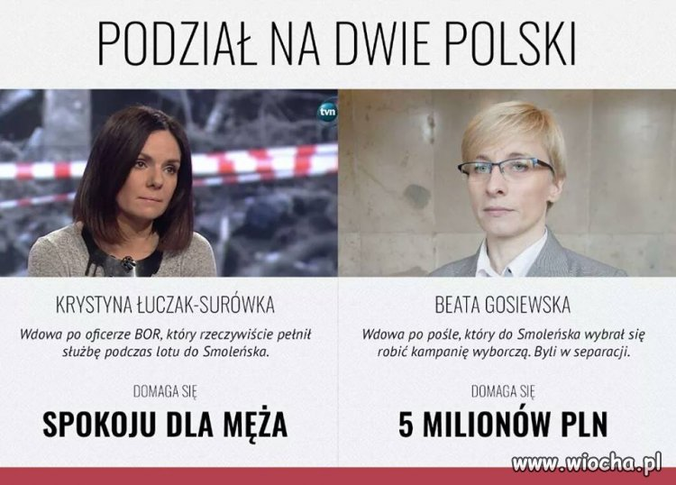 Dwie Polski