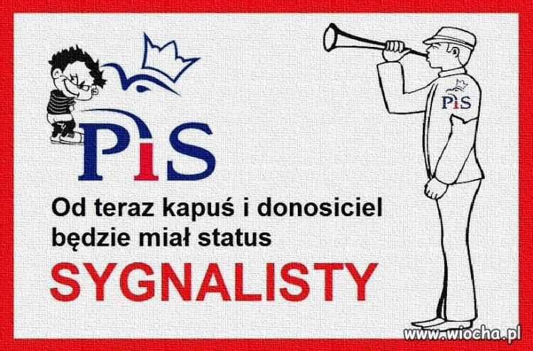 Sygnalista