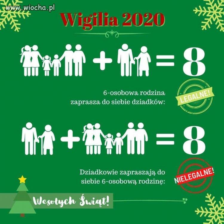 Wigilia 2020.