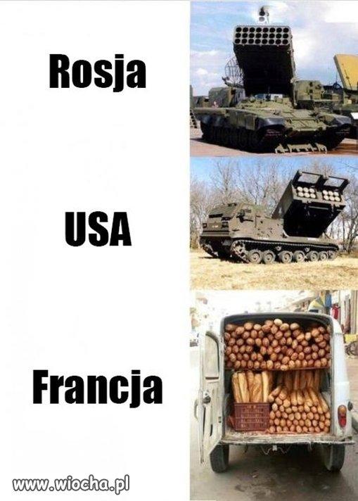 Systemy rakietowe