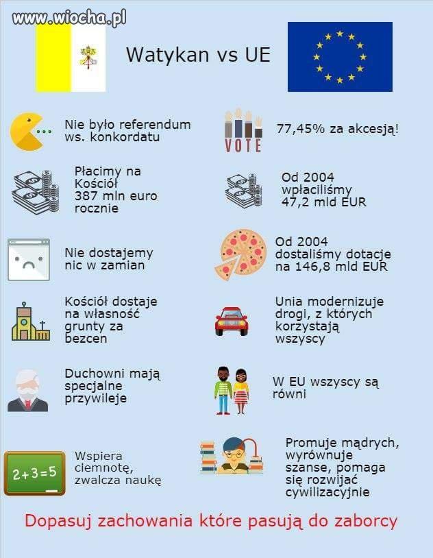 Czy-Polska-nigdy-nie-bedzie-nie-podlegla