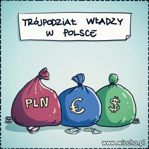 Polska-wladza