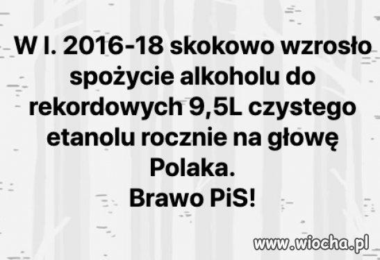 Brawo PiS...