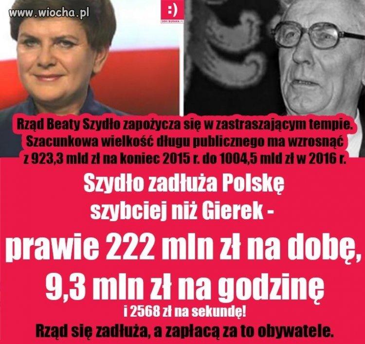 Rekord PO pobity brawo Beata !